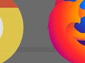 Open Task Manager Chrome Firefox