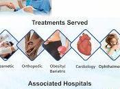 MedcureIndia: Enabling Better Healthcare Descisions!!!