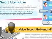Revolution Digital Marketing Infographic