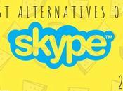Best Alternatives Skype 2019