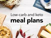 This Week's Meal Plan: Keto: Minutes Less