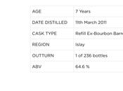 Whisky Review Scotch Malt Society Cask 29.256, Firemen Fishnets