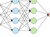 Neural Networks: Collection YouTube Videos Learning The...