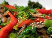 Oil-Free Broccoli Mushroom Stir