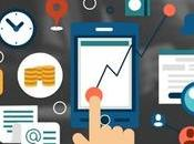 What Apps Essential Wellbeing Digital Marketer?
