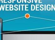 Want Responsive Website? Ways Make Design
