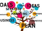 Purposes Business Plan