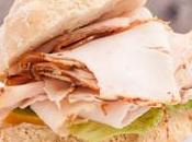 Sandwiches Cold Cuts