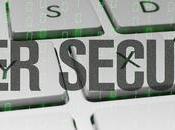 What Importance Antivirus Software