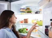Signs It's Time Refrigerator