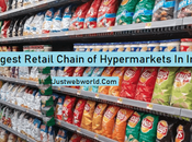 Largest Retail Chain Hypermarkets India