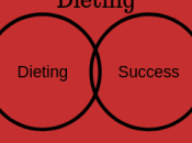 Tricky Argument That Dieting Makes People Fatter