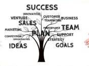 What Sales Plan? Comprehensive Guide Create Plan