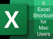 Insanely Useful Microsoft Excel Keyboard Shortcuts Users