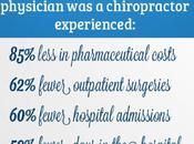Gateway Preventative Medicine ReThink Chiropractic