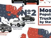 Most Popular Trucks 2019