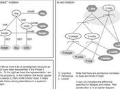 What's Part Contrasting Natures Symbolic Statistical Semantics