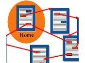 Hyperlinks Underlined, External Links Indicated
