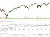3,150 Friday Finishing Month Strong S&P