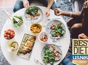 News Promotes Biased Diet Rankings… Again