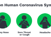 What Need Know About This CORONAVIRUS Infection?