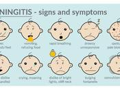 Protect Your Child from Meningitis- Serious Deadly Disease