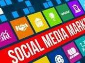 Social Media Marketing What Help