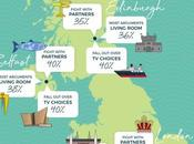 BestHeating Home Stress Northern Ireland