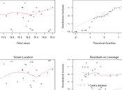 First Prediction(INRUSD) Multi Variant Regression