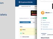 CryptoWorldWide Where Crypto Journey Begins!