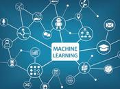 Machine Learning Assignment: Utilizes Artificial Intelligence?