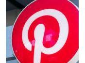 Should Pinterest? Here's List Lists