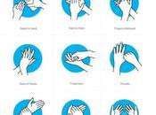 Benefits Hand Sanitiser