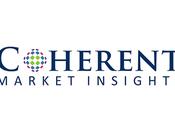 Sodium Reduction Ingredient Market Industry Analysis, Growth, Estimation Forecast 2020-2027