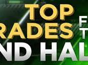 Which Wednesday What Happened Trade Alerts?