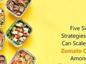Five Simple Strategies That Scale Your Zomato Clone Among Target Audience