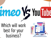 Vimeo YouTube: Which Will Work Best Your Business?