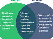 Data Science Analytics: What's Difference?
