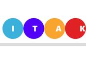 Visit Itaka Language School