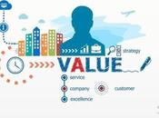 Understanding Dynamics That Drive Company: Value Chain...