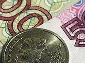 Russian Ruble: Eurasia's Future Common Currency?
