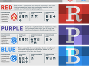 What Does Your Brand Colors About Company?