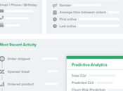 [Foolproof] Tools with Email Marketing eCommerce