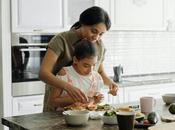 Tips Creating Lunch Your Child Will Eat!