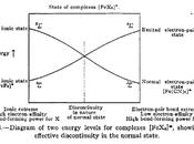 Pauling's Third Paper Nature Chemical Bond