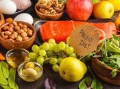 Paleo Diet Banned Foods List