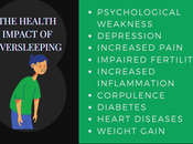 OverSleeping: Health Risks Effects