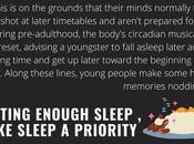 What Right Amount Sleep?