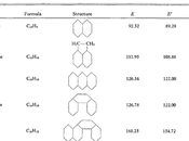 Pauling's Sixth Paper Nature Chemical Bond