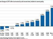 Romney Insists Republicans Party Rich…
